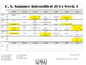 Summer Intensive Week 1